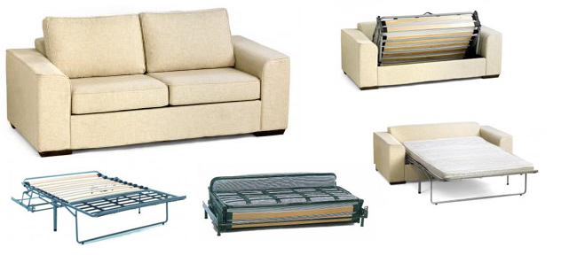 2 Fold Sofa Bed Mechanisms Sofa Bed Mechanisms That Are 2 Fold